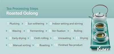 Tea Processing Steps - oolong tea, black tea, roasted oolong tea