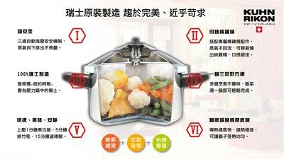 龐德食計:瑞康壓力鍋