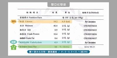 localoca 減醣減卡豆渣輕烘焙,唯有真正的檢驗數據的佐證,讓健康烘焙不再只是喊口號。