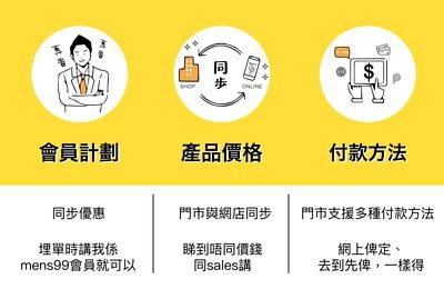 會員計劃、產品價格、付款方法