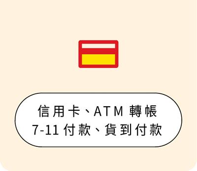 信用卡, ATM, 7-11, 貨到付款