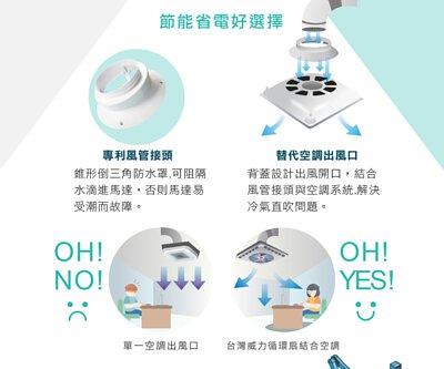 節能省電循環扇