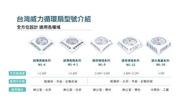 全系列空氣循環扇