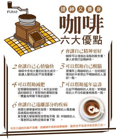 咖啡可以增加血液脂肪酸含量,讓精神變好,也含有大量抗氧化成分,比較不容易憂鬱,也可幫助醒腦,定期攝取綠咖啡豆可幫助減重,也可幫助延年益壽,喝咖啡罹患糖尿病風險也相對較低,罹患阿茲海默症機率會下降。