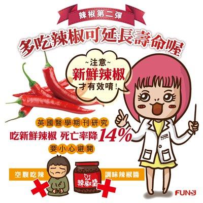 花妞告訴你,多吃新鮮辣椒可延長壽命,英國醫學期刊研究表示,多吃新鮮的辣椒,死亡率就可以降低14%,但是要注意兩點事情,第一件避開空腹吃辣,以及不吃調味辣椒醬等加工調味料。
