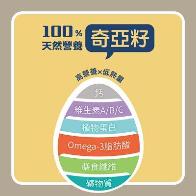 奇亞籽如何簡單吃:芳茲生技-奇亞籽富有多種營養素,增加飽足感,富含纖維,更可使排便順暢。