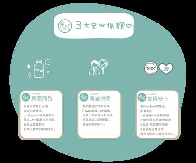 三大Okay安心保證  獨家商品 OkayTake專業醫師 與日本GMP 雙認證WAKI藥廠共同研發符合台灣人的保健食品   專業把關         100%日本原裝進口 直送您手中  食的安心 SGS檢驗認證 產品責任險