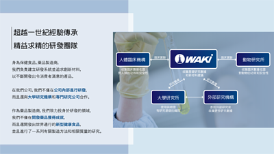 WAKI超越一世紀經驗傳承    精益求精的研發團隊 負責建立研發系統並追求創新材料,不僅在公司內部進行研發, 還與大學研究機構和專門研究公司合作。 投身於研發的領域,在開發藥品獲得成就,還開發出世界通行的新型健康食品。