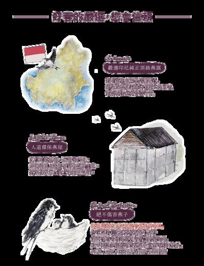 好春燕窩嚴選印尼純正頂級燕窩,自然資源豐富的印尼提供金絲燕良好的覓食生長環境,使燕窩的品質更加珍貴;好春燕窩以不傷害燕子為最高原則及堅持,除了提供您最純正的燕窩外也堅持共同保護金絲燕。