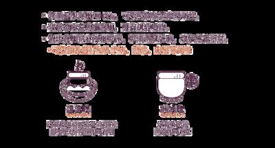 好春燕窩每日至少食用20-30g,可依個人需求做調整;建議早晚空腹食用更有利於吸收;每次食用務必使用乾淨、乾燥湯匙挖取,以免產品變質。
