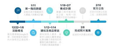 21天光肌計畫活動時程表