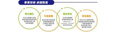 百仕可介護食四大專業技術:日本大廠軟化細化食物技術 歐洲先進均質設備,以慕斯口感呈現食物美味 台灣大廠國際高規格製造生產,衛生安全第一 質地穩定,符合國際級國健署吞嚥標準