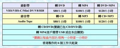 VHS/VHS-C/V8/Hi8/Mini DV錄影帶轉數碼/MP4/USB/DVD價目表 VHS/VHS-C/V8/Hi8/D8/DV/Mini DV Convet to MP4 /DVD/Digital/USB Price List