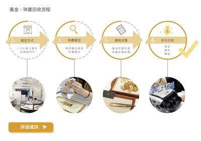 黃金回收流程 黃金檢驗流程